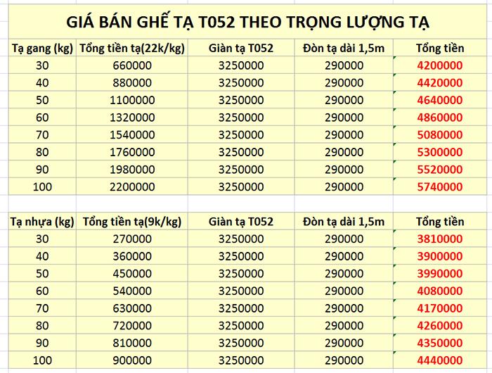 bảng giá ghế tập tạ T052