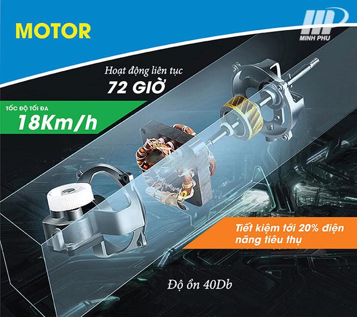 Máy chạy điện SENIOR 6910