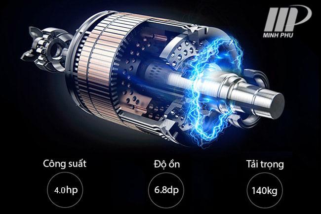 Động cơ máy chạy bộ R888